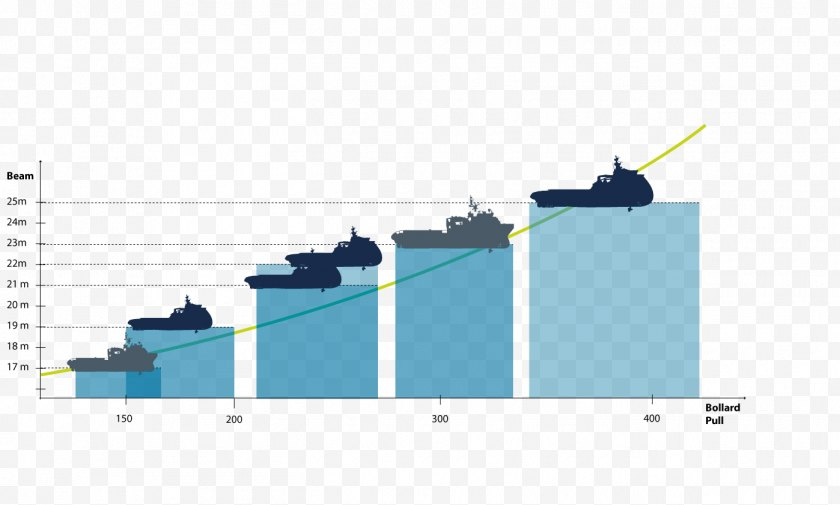 Anchor - Handling Tug Supply Vessel Ship Winch Tugboat - Ship's Free PNG